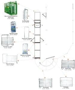 Sistem gardul
